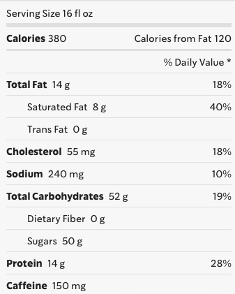 Photo of Starbucks Pumpkin Spiced Latte Nutritional Info
